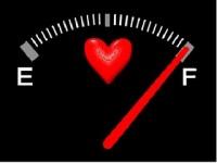 love gauge